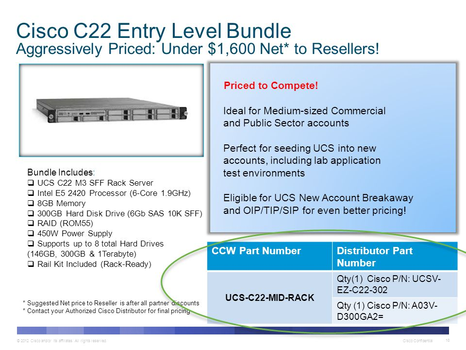Cisco C22 Entry Level Bundle Aggressively Priced: Under $1,600 Net