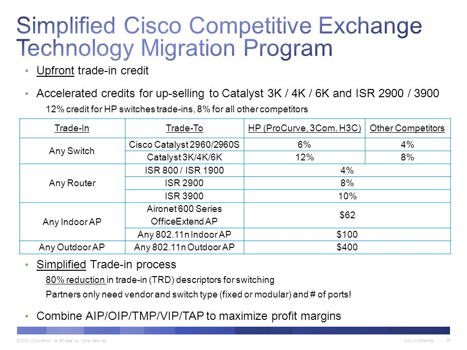 Simplified Cisco Competitive Exchange Technology Migration Program