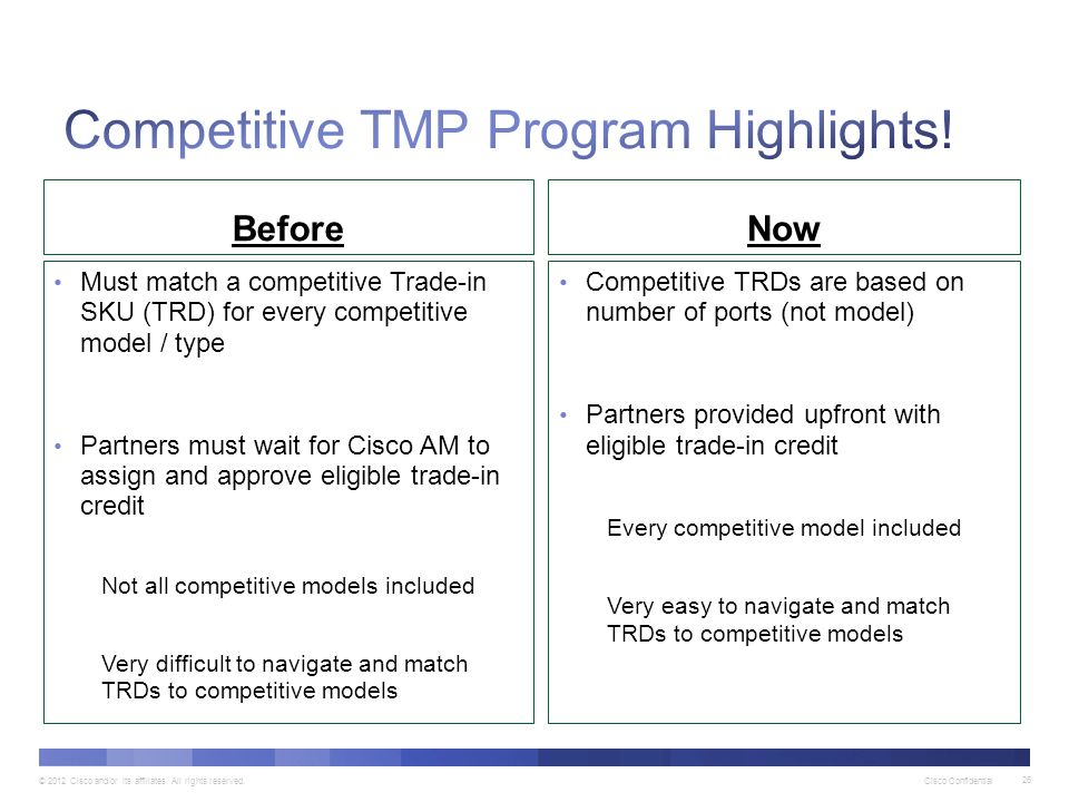 Competitive TMP Program Highlights!