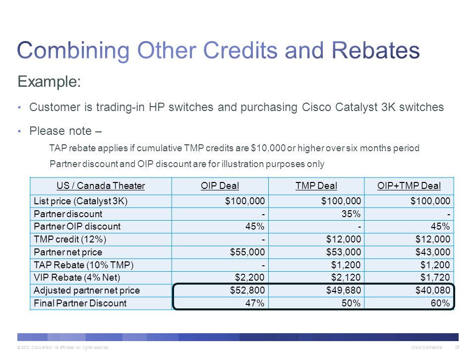 Combining Other Credits and Rebates