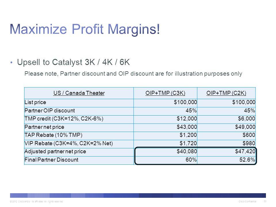 Maximize Profit Margins!
