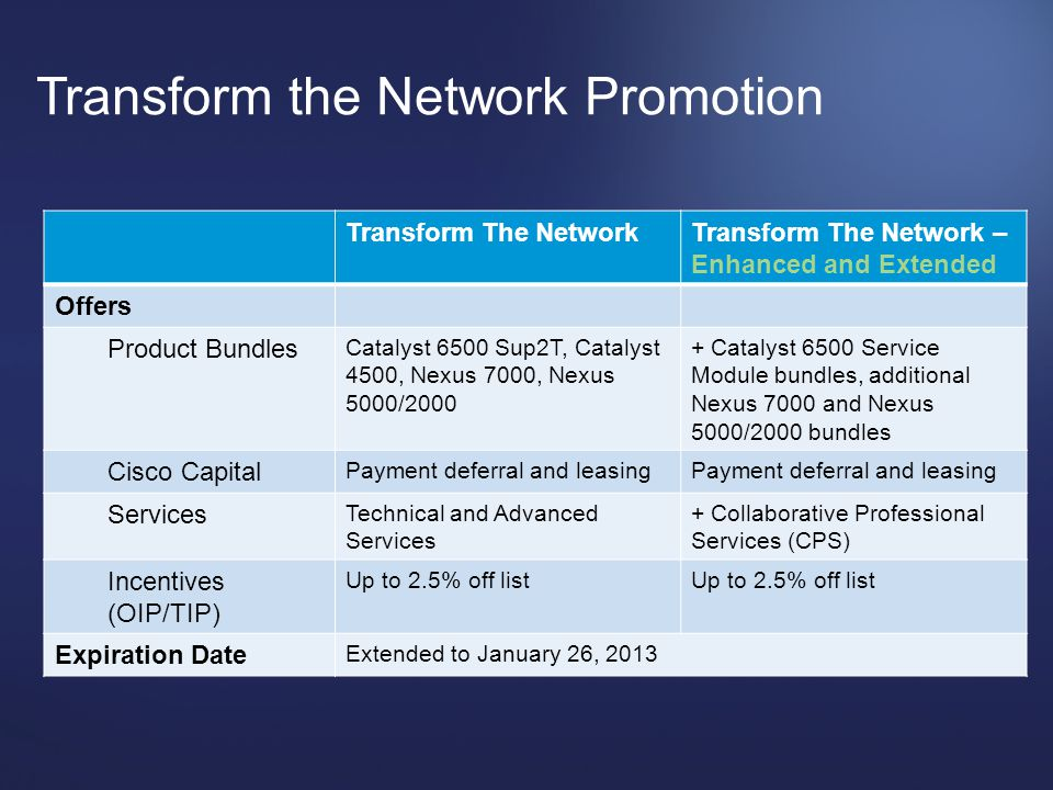 Transform the Network Promotion