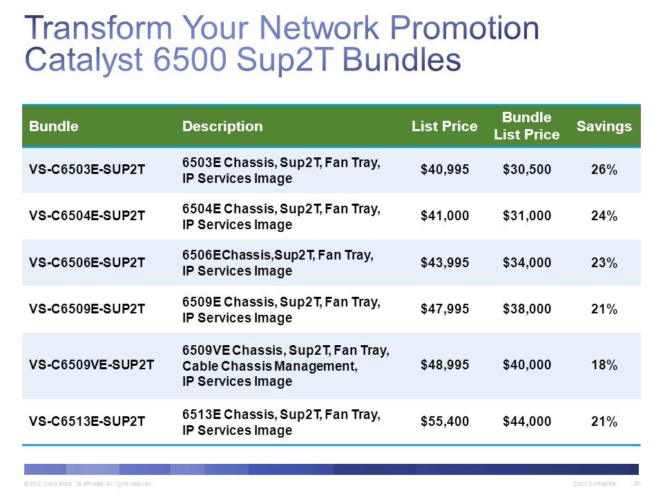 Transform Your Network Promotion Catalyst 6500 Sup2T Bundles