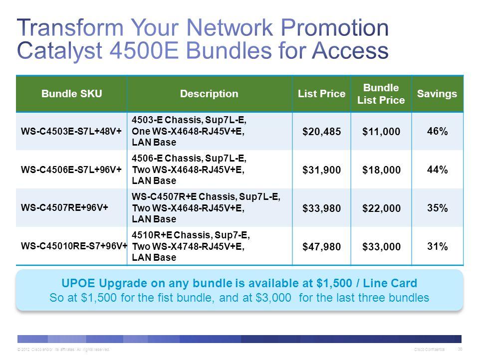 Transform Your Network Promotion Catalyst 4500E Bundles for Access