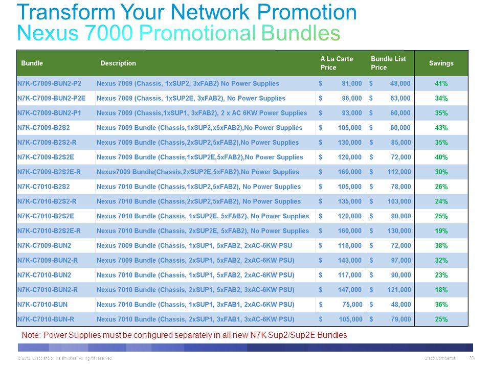 Transform Your Network Promotion Nexus 7000 Promotional Bundles