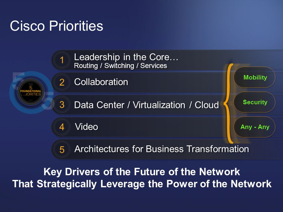 Cisco Priorities Key Drivers of the Future of the Network