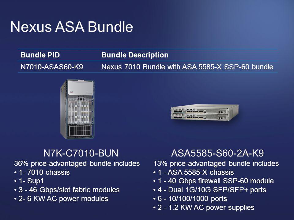 Nexus ASA Bundle N7K-C7010-BUN ASA5585-S60-2A-K9 Bundle PID
