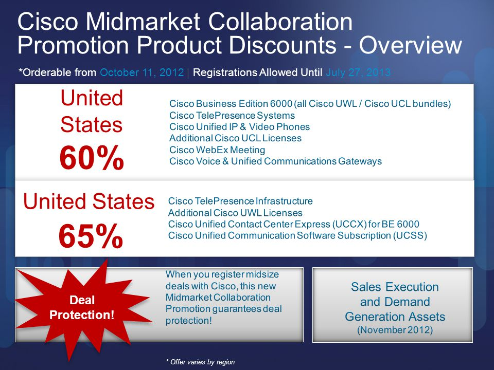 Cisco Midmarket Collaboration Promotion Product Discounts - Overview