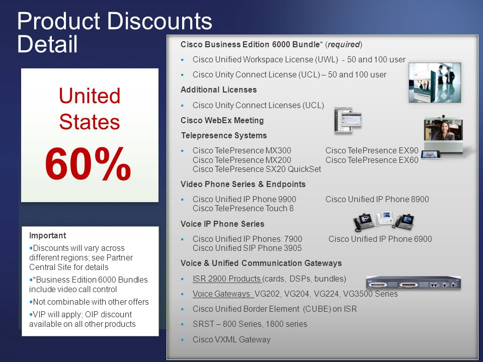 Product Discounts Detail