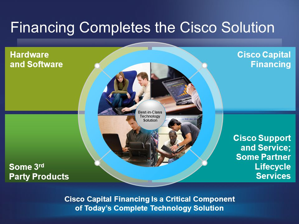 Financing Completes the Cisco Solution