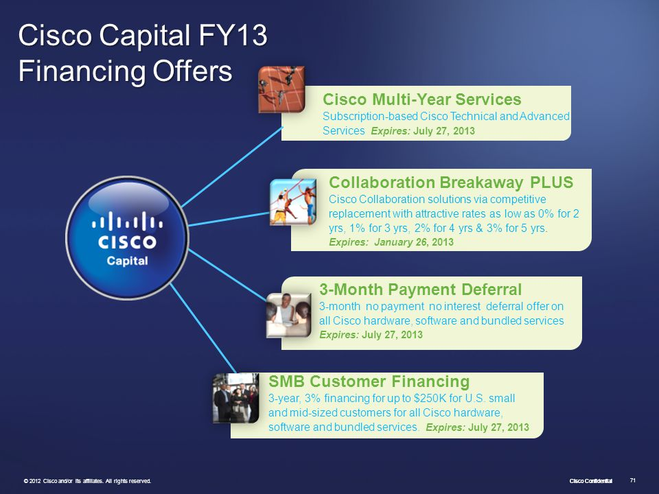 Cisco Capital FY13 Financing Offers