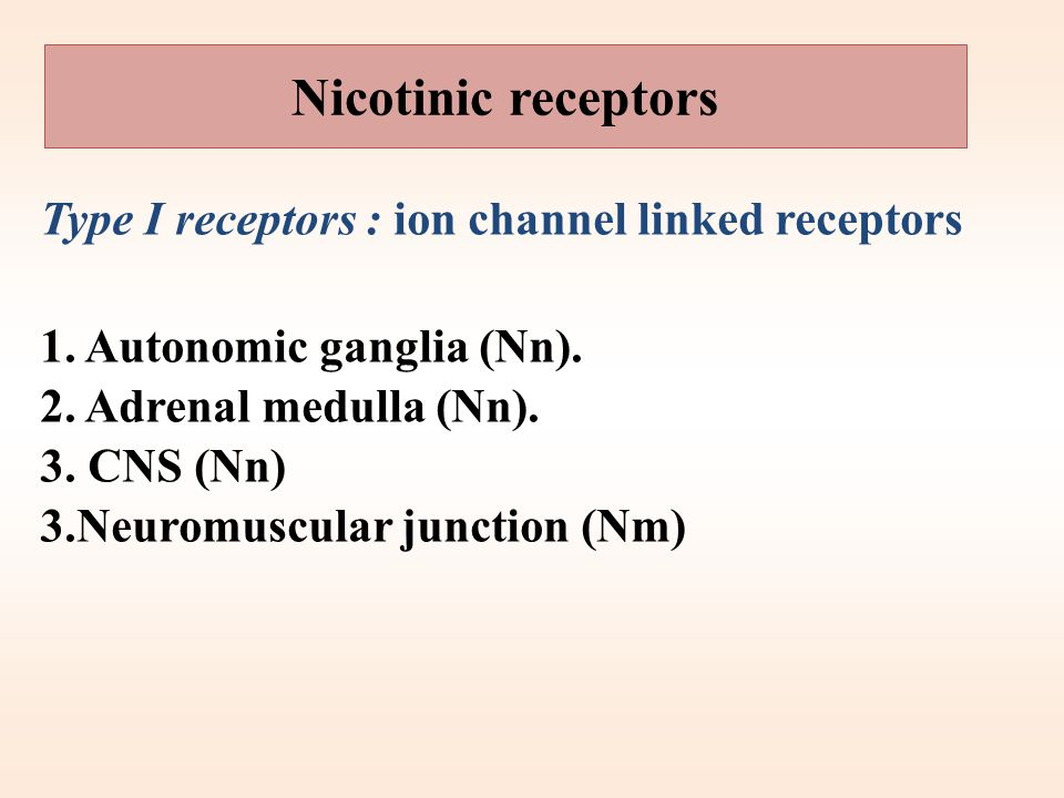 Nicotinic receptors Type I receptors : ion channel linked receptors
