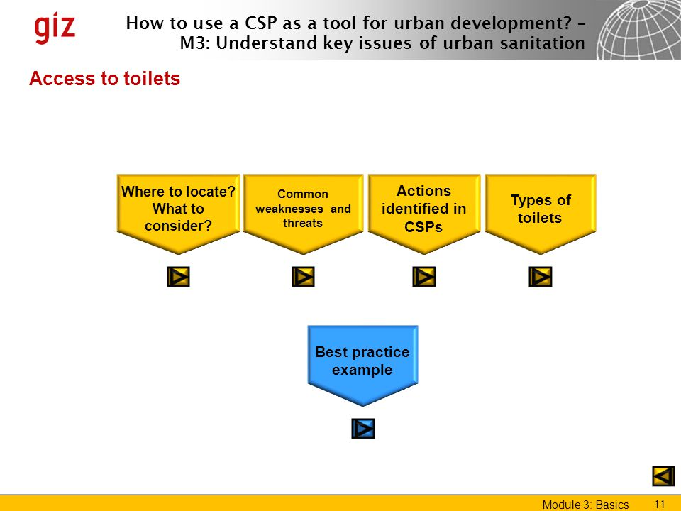 Access to toilets Actions identified in CSPs Types of toilets