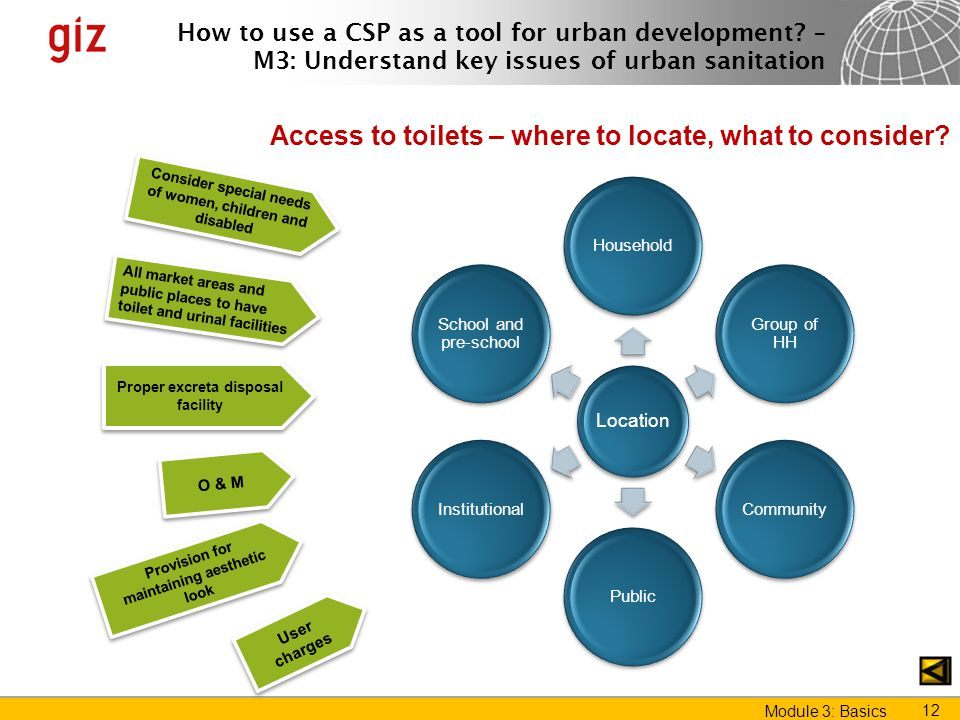 Access to toilets – where to locate, what to consider