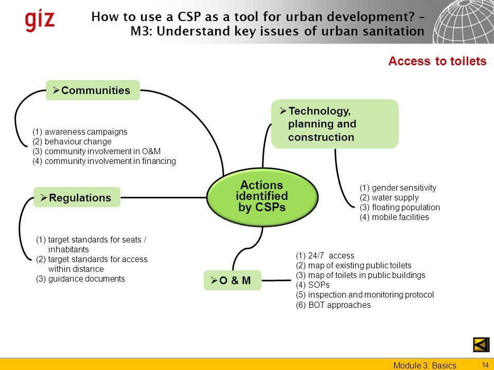 Actions identified by CSPs