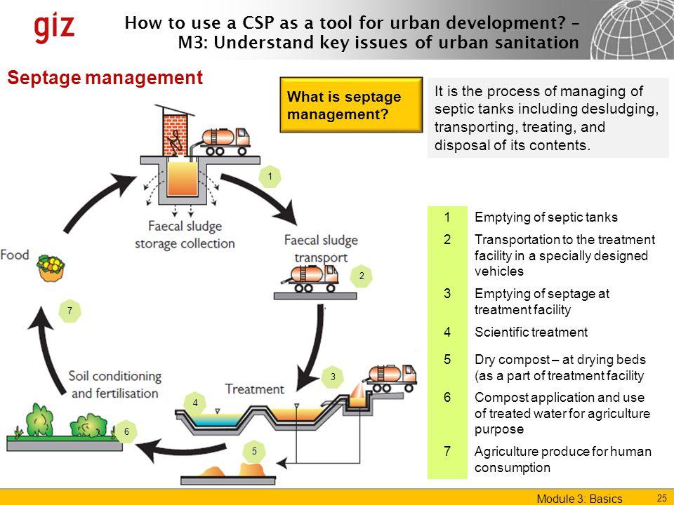 Septage management What is septage management