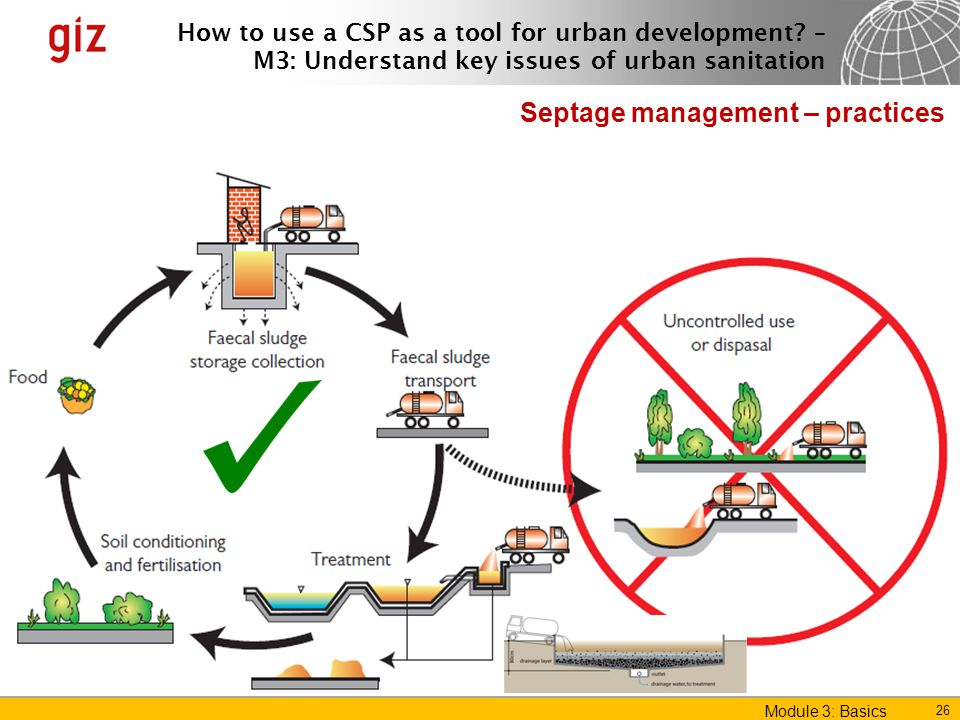 Septage management – practices