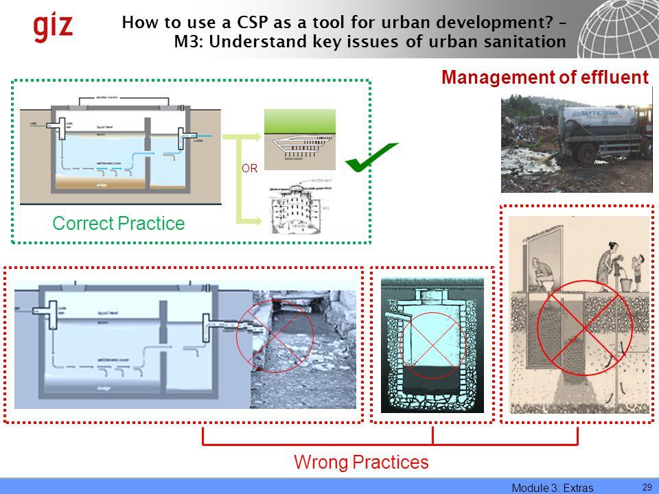 Management of effluent