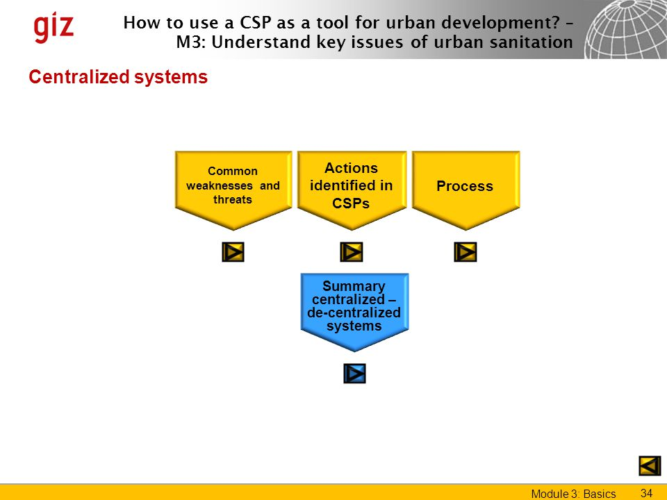 Centralized systems Actions identified in CSPs Process