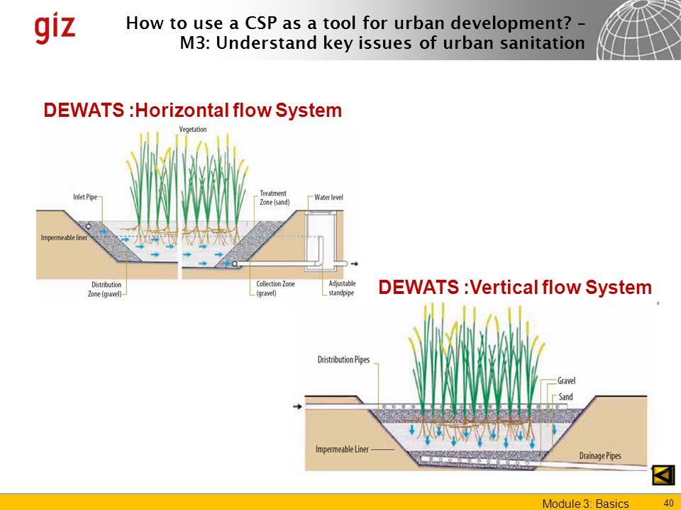 DEWATS :Horizontal flow System