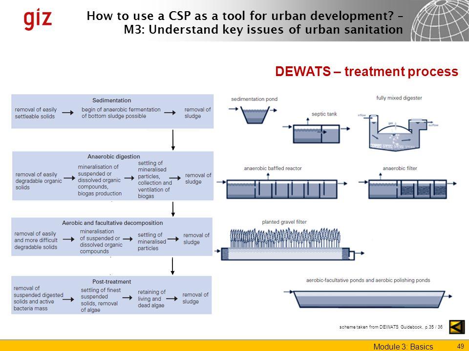 DEWATS – treatment process