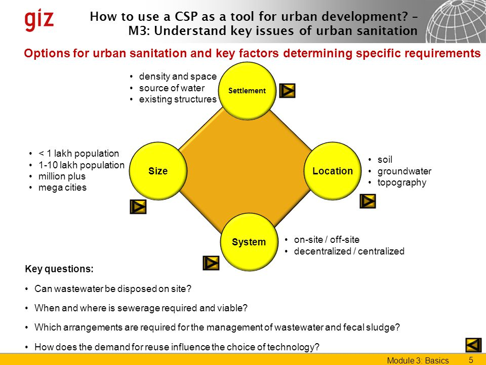 Options for urban sanitation and key factors determining specific requirements