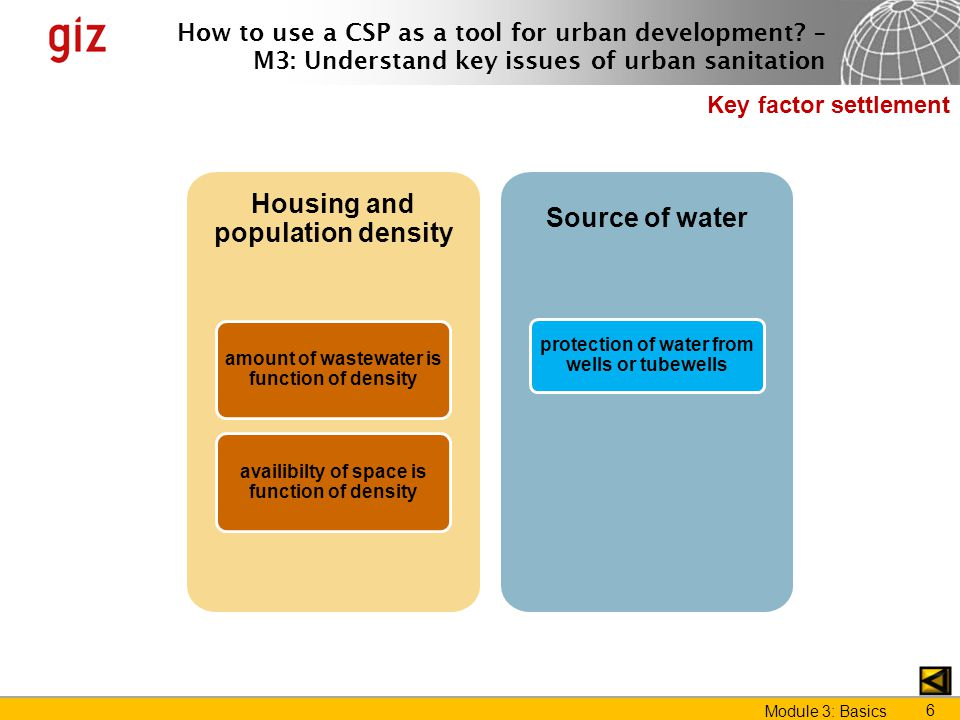 Housing and population density Source of water