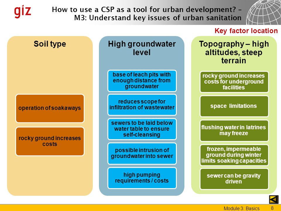 High groundwater level Topography – high altitudes, steep terrain