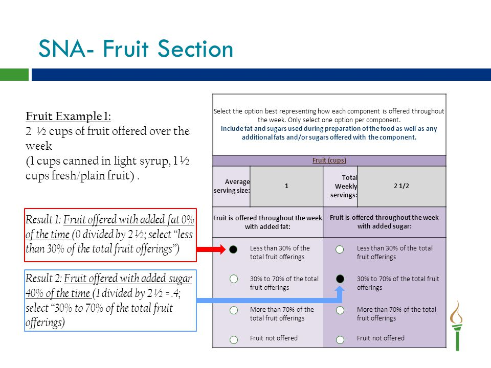 SNA- Fruit Section Fruit Example 1: