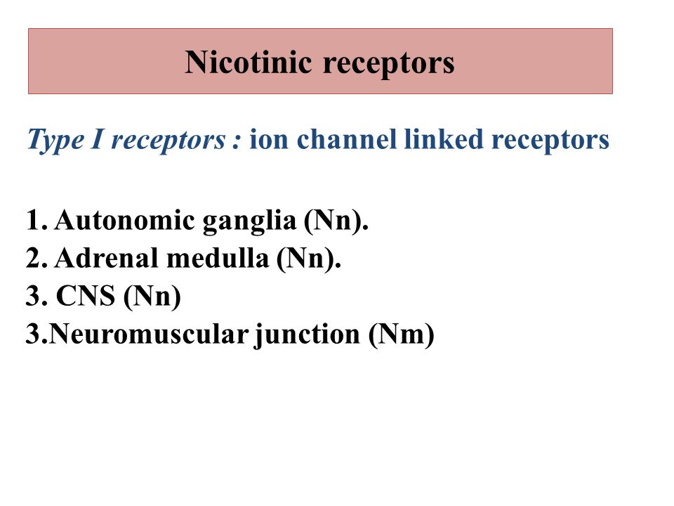 Type I receptors : ion channel linked receptors 1