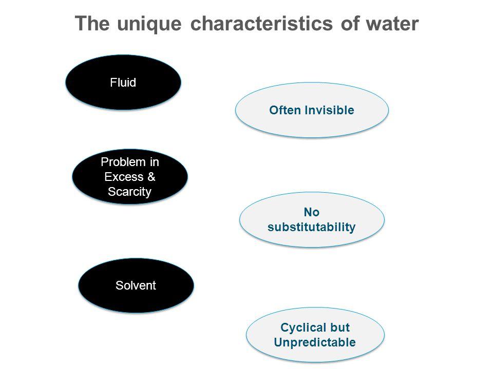 The unique characteristics of water Cyclical but Unpredictable