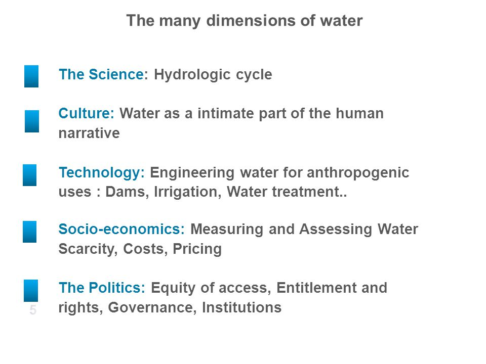 The many dimensions of water