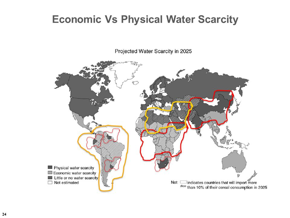 Economic Vs Physical Water Scarcity
