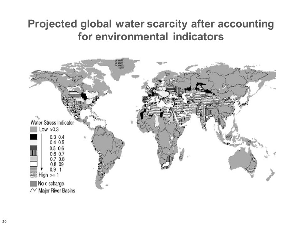 Projected global water scarcity after accounting for environmental indicators