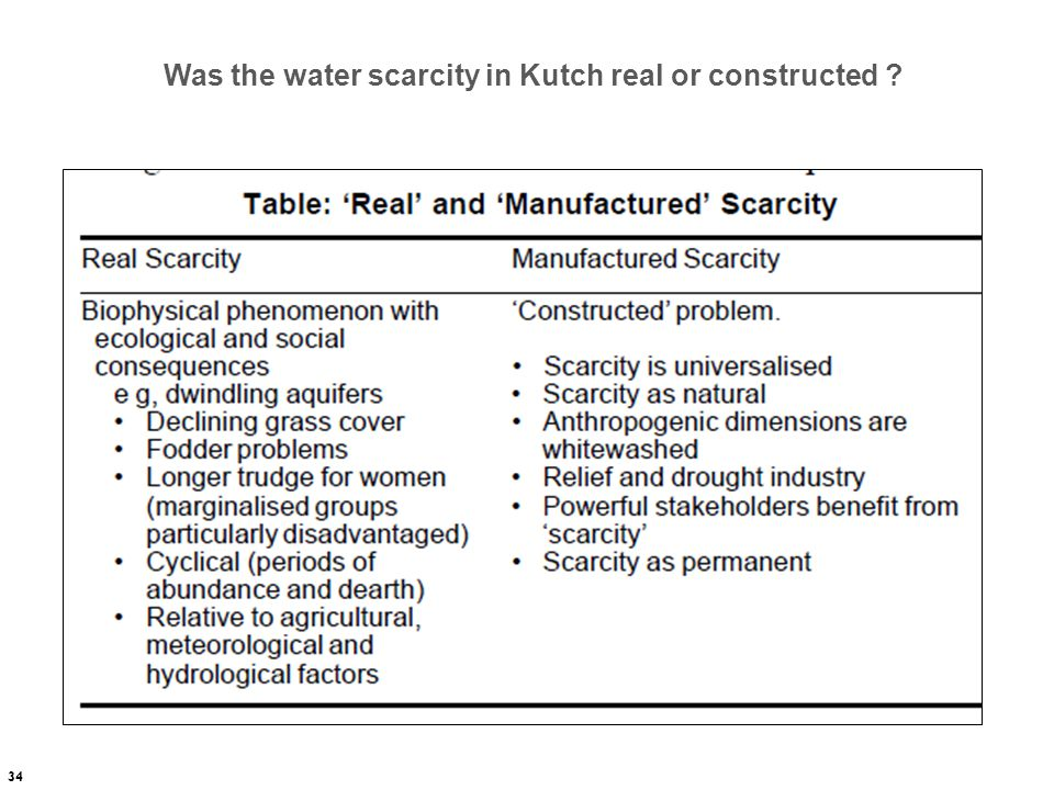 Was the water scarcity in Kutch real or constructed