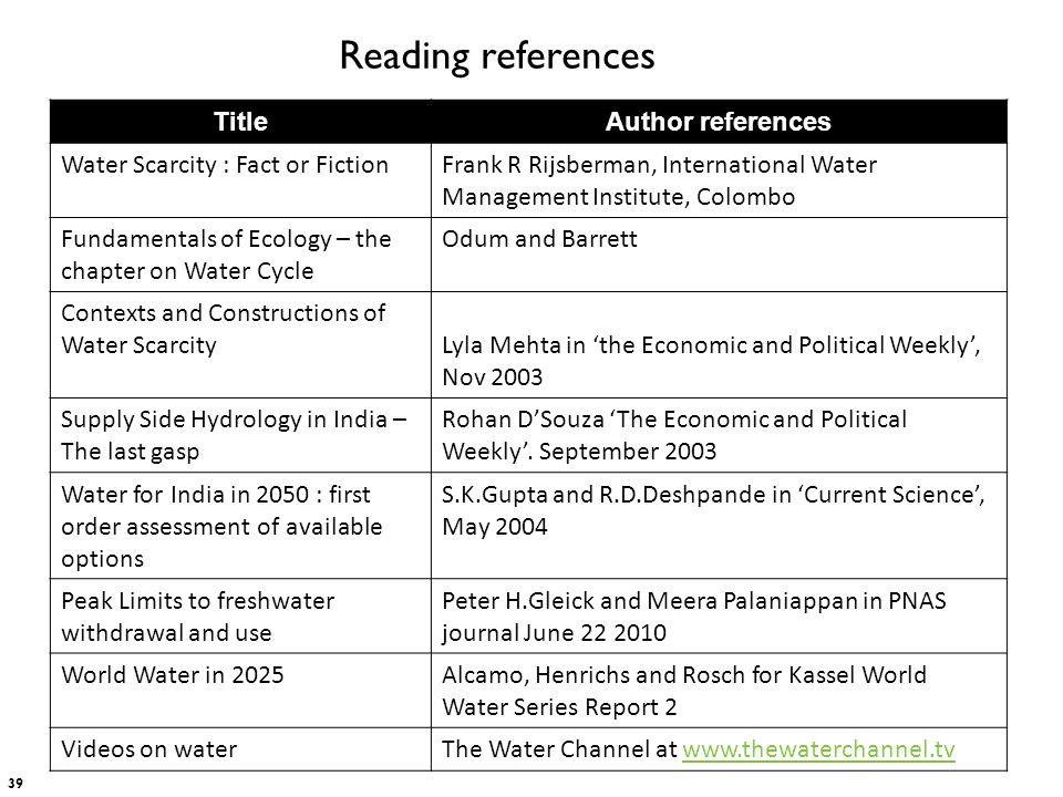 Reading references Title Author references