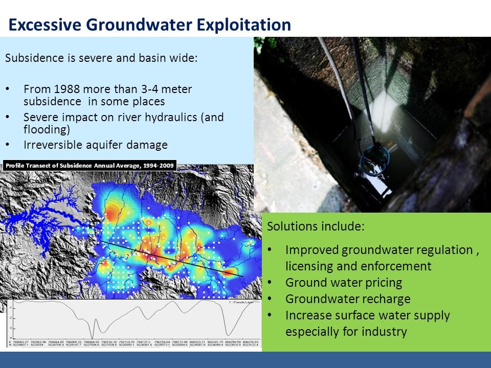 Excessive Groundwater Exploitation