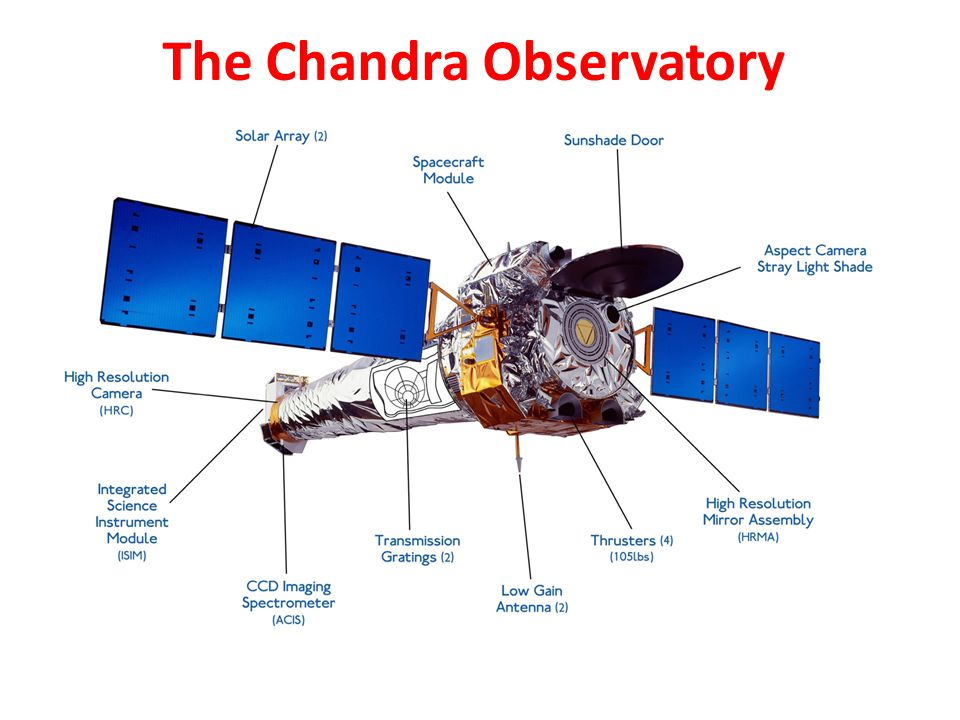 The Chandra Observatory