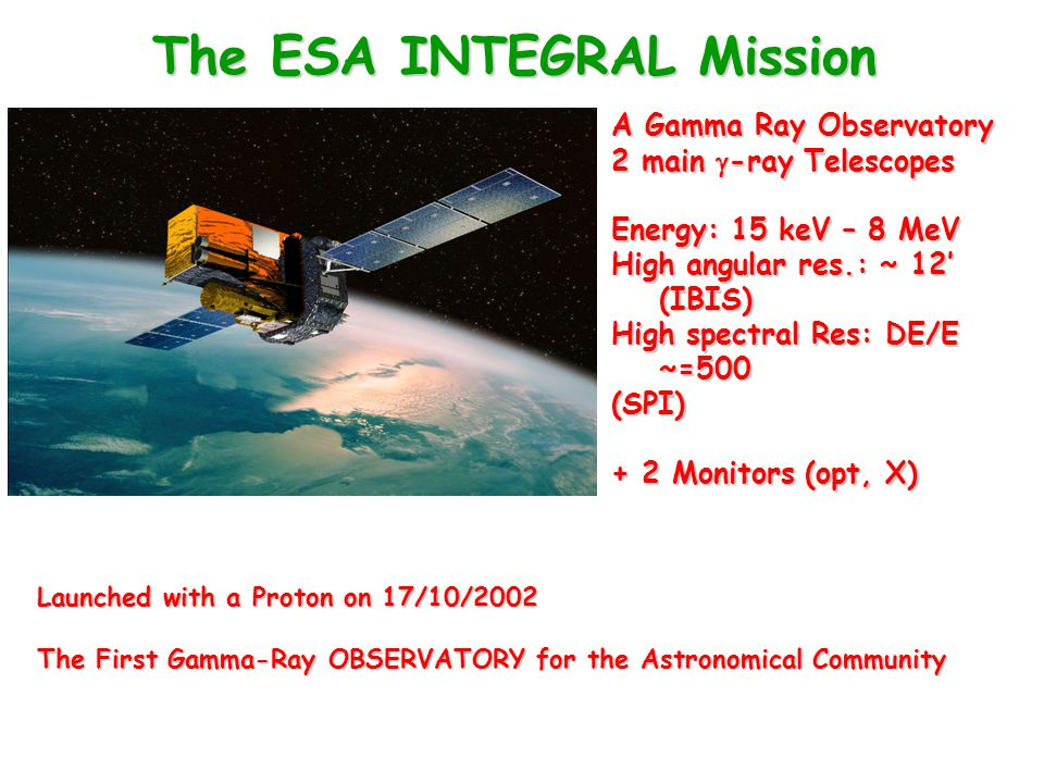 The ESA INTEGRAL Mission