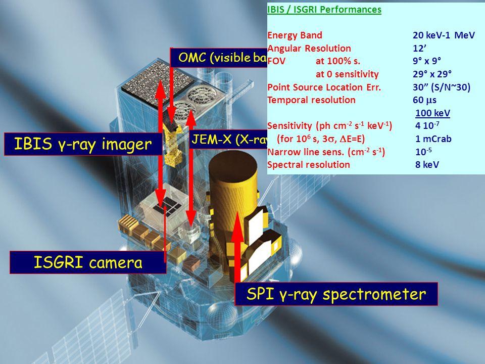 SPI γ-ray spectrometer