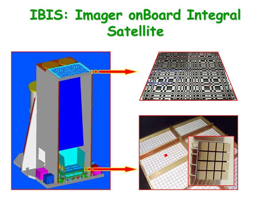 IBIS: Imager onBoard Integral Satellite