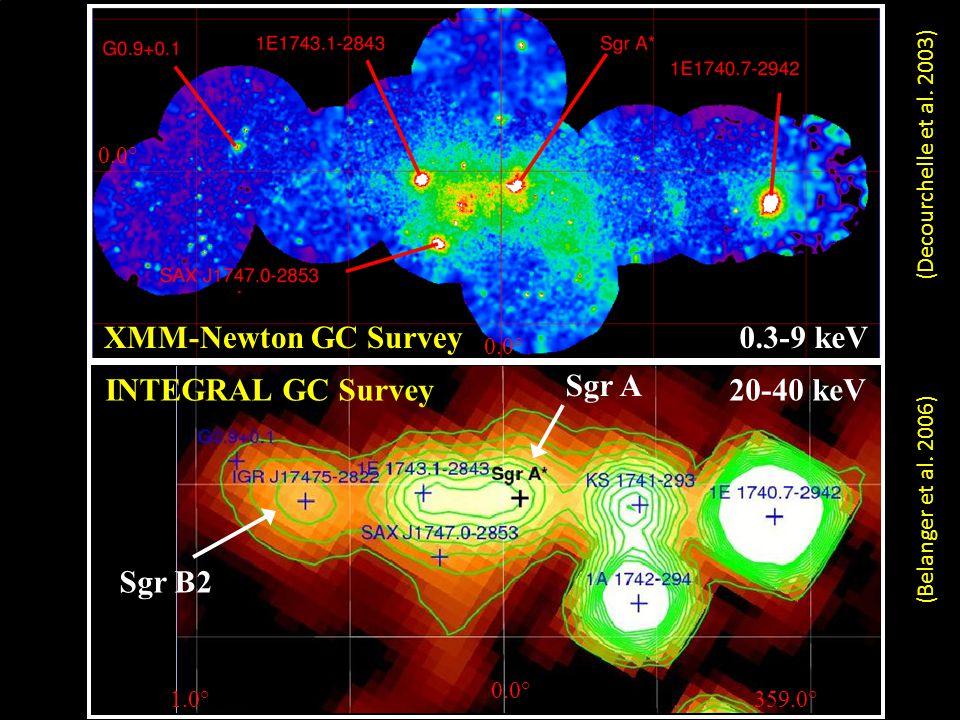 XMM-Newton GC Survey 0.3-9 keV INTEGRAL GC Survey Sgr A 20-40 keV