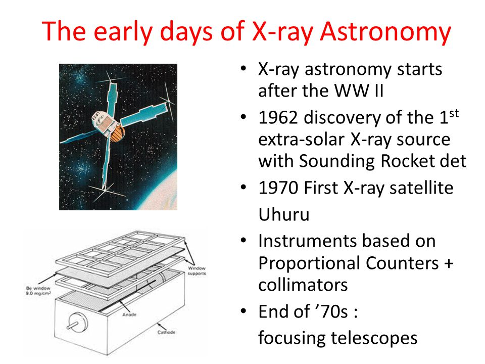 The early days of X-ray Astronomy