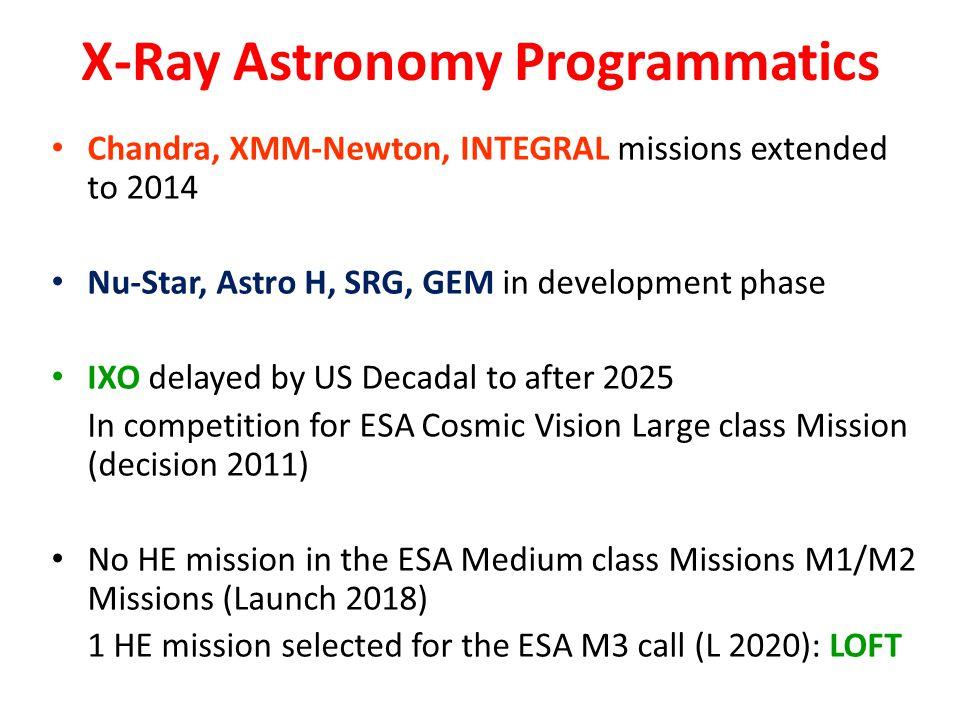X-Ray Astronomy Programmatics