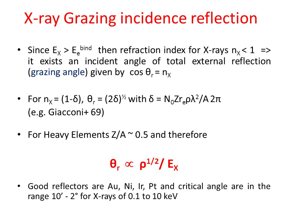 X-ray Grazing incidence reflection