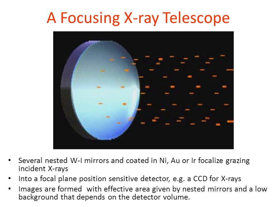A Focusing X-ray Telescope