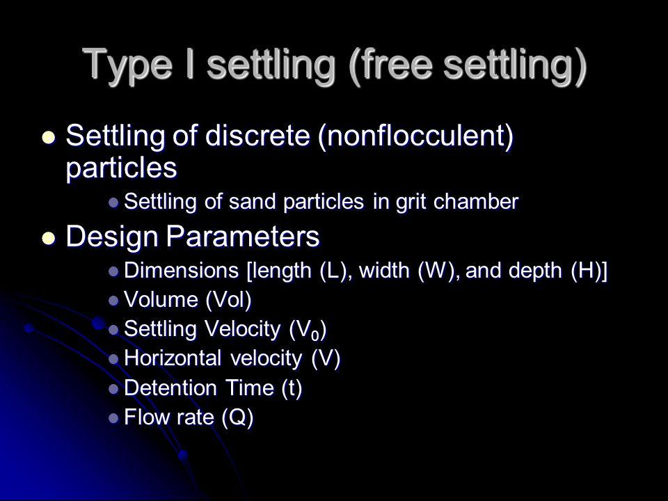 Type I settling (free settling)