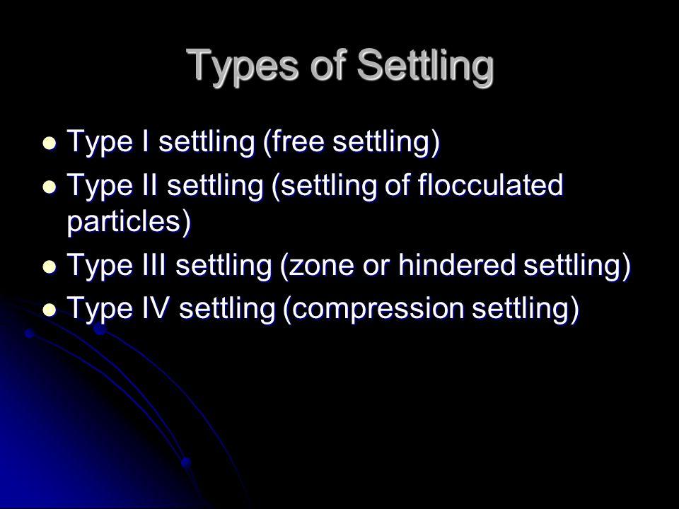 Types of Settling Type I settling (free settling)