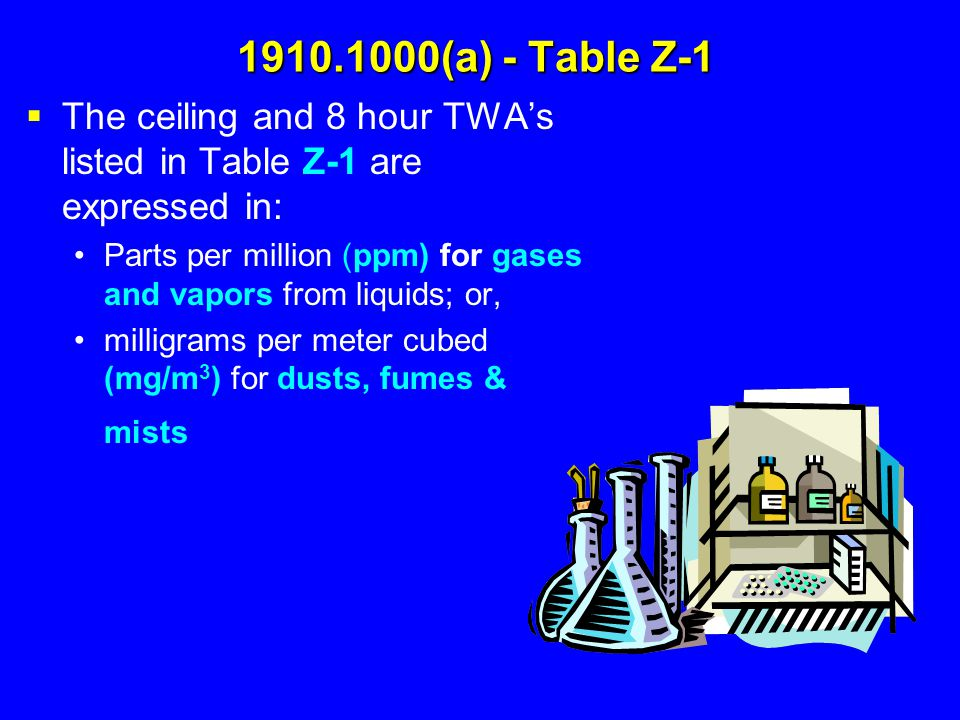 1910.1000(a) - Table Z-1 The ceiling and 8 hour TWA's listed in Table Z-1 are expressed in: