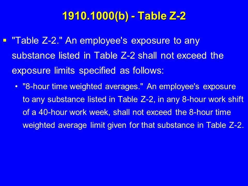 1910.1000(b) - Table Z-2